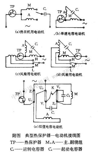 温控器,热保护器,温控开关的应用电路